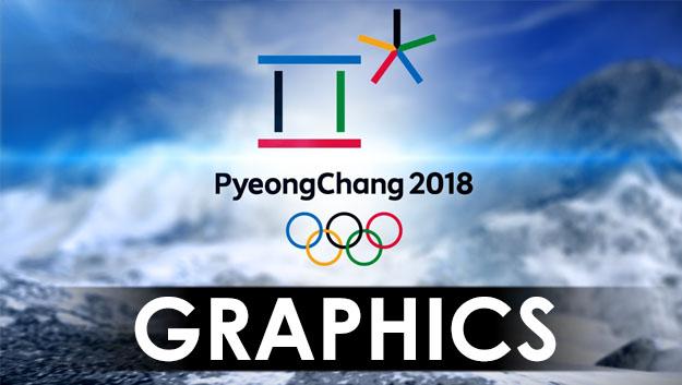 <b>2018 </b> Winter Olympics Graphics and Icons