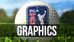 <B>PGA Tour</B> Graphics